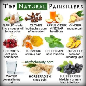 We use all natural painkillers fromMother Nature as well as our own proprietary chronic pain relief products.